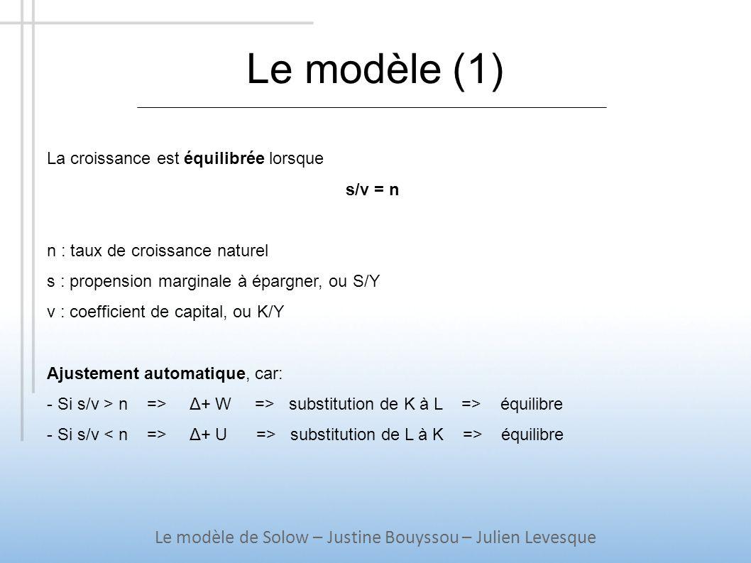 Le modèle (1) Le modèle de Solow – Justine Bouyssou – Julien Levesque La croissance est équilibrée lorsque s/v = n n : taux de croissance naturel s :