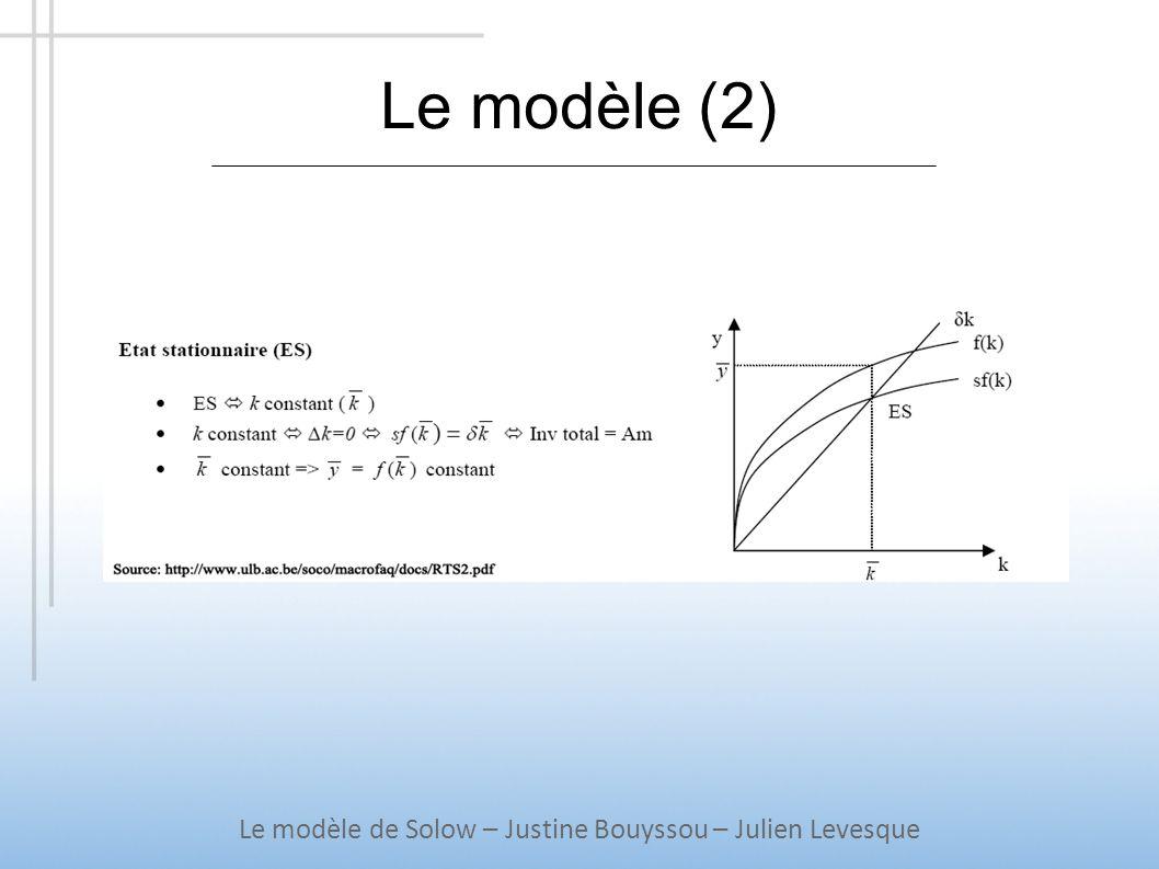 Le modèle (2) Le modèle de Solow – Justine Bouyssou – Julien Levesque
