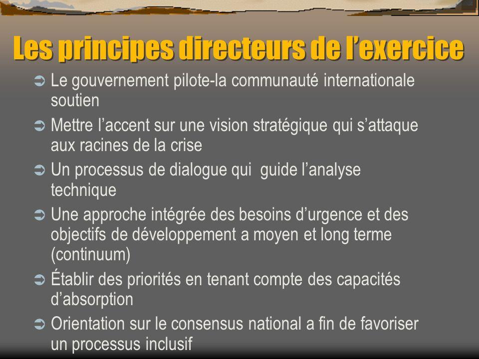 … … Certains thèmes méritent une attention particulière: -Sécurité et état de droit -Bénéfices rapides pour la population -Capacité administrative de gestion et exécution -Gouvernance économique et transparence des finances publiques et de laide internationale -Gérer les expectatives et la communication -Un mécanisme de la coordination de laide