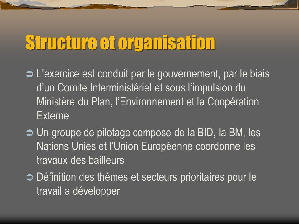 Structure et organisation Lexercice est conduit par le gouvernement, par le biais dun Comite Interministériel et sous limpulsion du Ministère du Plan, lEnvironnement et la Coopération Externe Un groupe de pilotage compose de la BID, la BM, les Nations Unies et lUnion Européenne coordonne les travaux des bailleurs Définition des thèmes et secteurs prioritaires pour le travail a développer