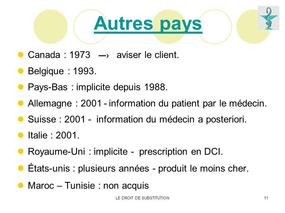 LE DROIT DE SUBSTITUTION11 Autres pays Canada : 1973 aviser le client. Belgique : 1993. Pays-Bas : implicite depuis 1988. Allemagne : 2001 - informati