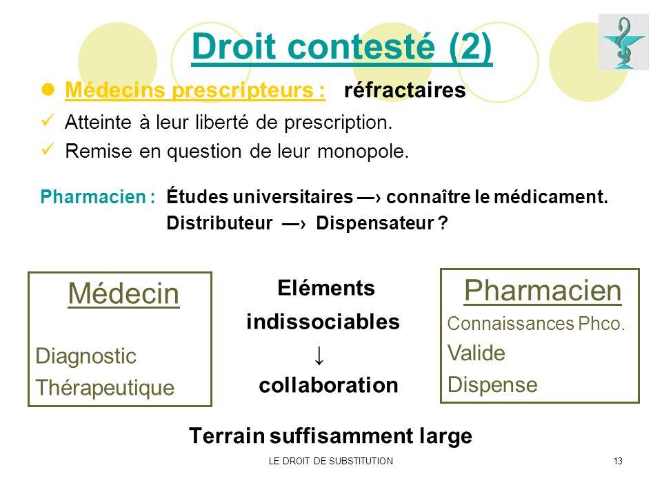 LE DROIT DE SUBSTITUTION13 Droit contesté (2) Médecins prescripteurs : réfractaires Atteinte à leur liberté de prescription. Remise en question de leu