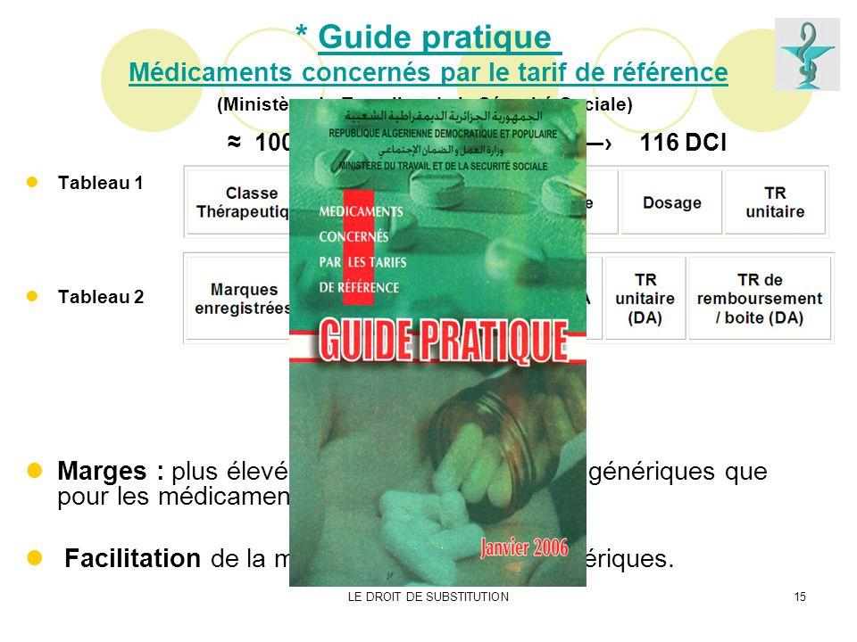 LE DROIT DE SUBSTITUTION15 * Guide pratique Médicaments concernés par le tarif de référence (Ministère du Travail et de la Sécurité Sociale) 1000 mdts