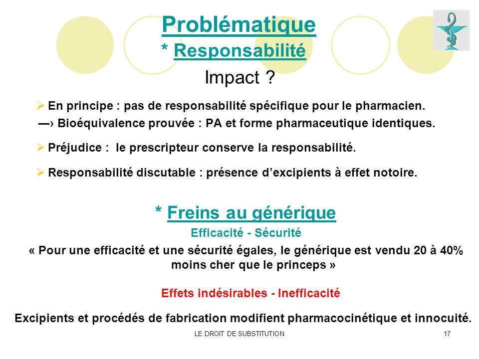 LE DROIT DE SUBSTITUTION17 Problématique * Responsabilité Impact ? En principe : pas de responsabilité spécifique pour le pharmacien. Bioéquivalence p