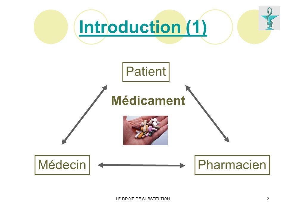 LE DROIT DE SUBSTITUTION3 Introduction (2) Légalement : prescription Docteur en Médecine Chirurgien Dentiste Droit de substitution revalorisation de lacte pharmaceutique : reconnaissance des compétences du pharmacien ; meilleure estimation de son rôle dans la chaîne de soins.
