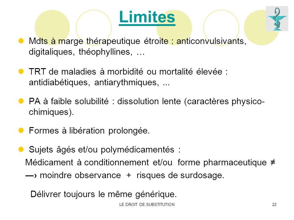 LE DROIT DE SUBSTITUTION22 Limites Mdts à marge thérapeutique étroite : anticonvulsivants, digitaliques, théophyllines, … TRT de maladies à morbidité