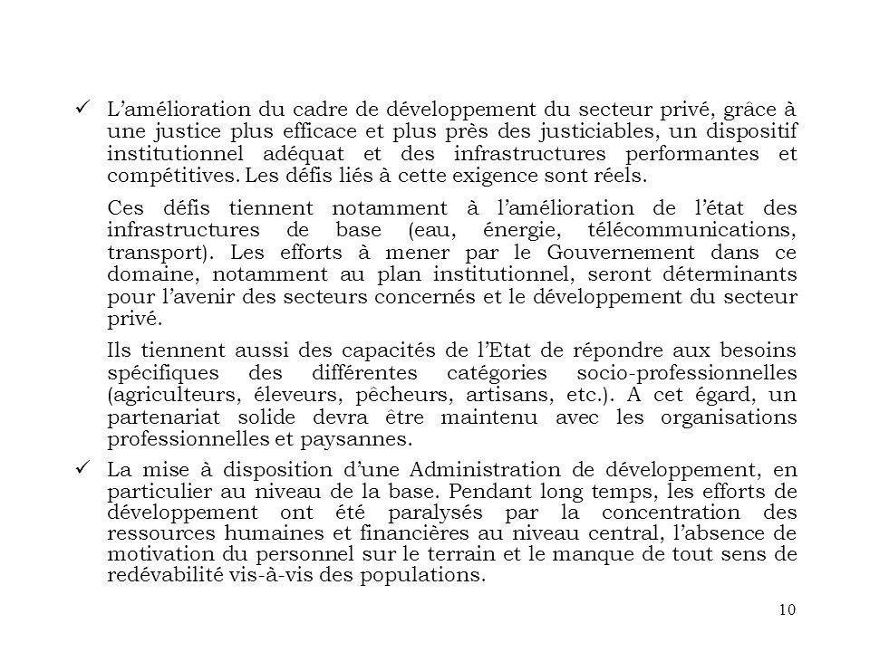 10 Lamélioration du cadre de développement du secteur privé, grâce à une justice plus efficace et plus près des justiciables, un dispositif institutio