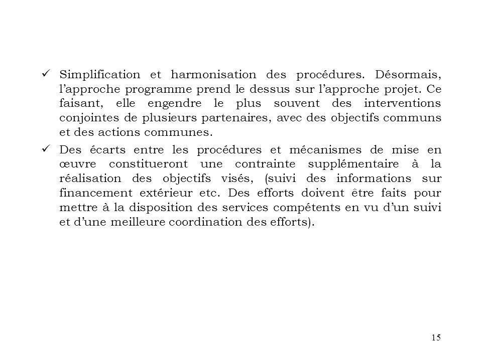 15 Simplification et harmonisation des procédures. Désormais, lapproche programme prend le dessus sur lapproche projet. Ce faisant, elle engendre le p
