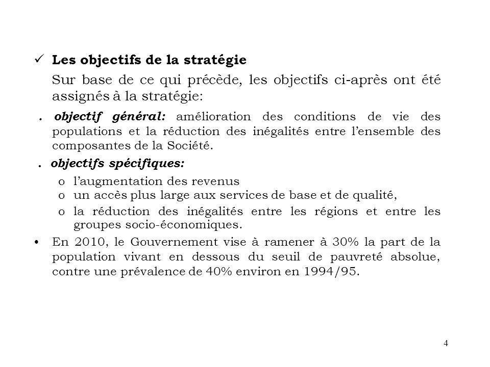4 Les objectifs de la stratégie Sur base de ce qui précède, les objectifs ci-après ont été assignés à la stratégie:. objectif général: amélioration de