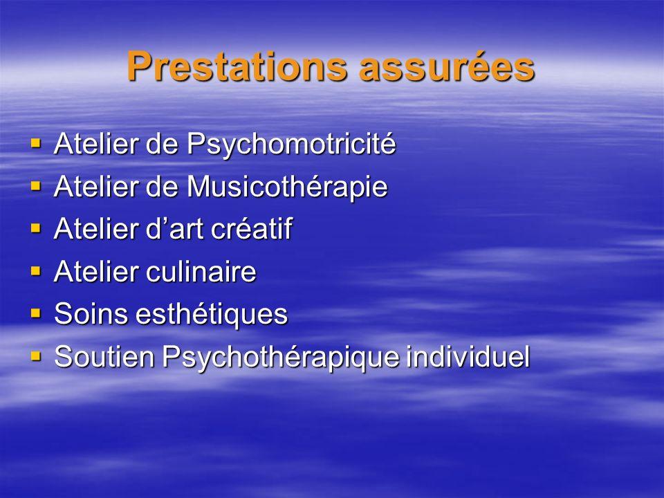 Prestations assurées Atelier de Psychomotricité Atelier de Psychomotricité Atelier de Musicothérapie Atelier de Musicothérapie Atelier dart créatif At