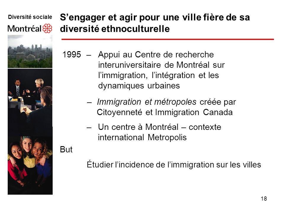 18 Diversité sociale 1995 – Appui au Centre de recherche interuniversitaire de Montréal sur limmigration, lintégration et les dynamiques urbaines – Im