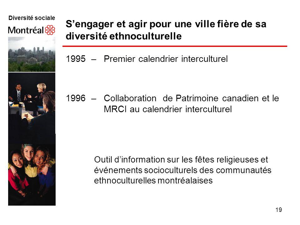 19 Diversité sociale 1995 – Premier calendrier interculturel 1996 – Collaboration de Patrimoine canadien et le MRCI au calendrier interculturel Outil