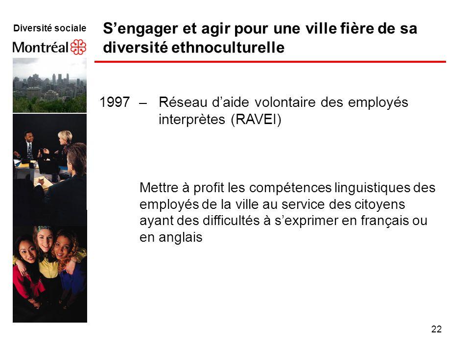 22 Diversité sociale 1997 – Réseau daide volontaire des employés interprètes (RAVEI) Mettre à profit les compétences linguistiques des employés de la