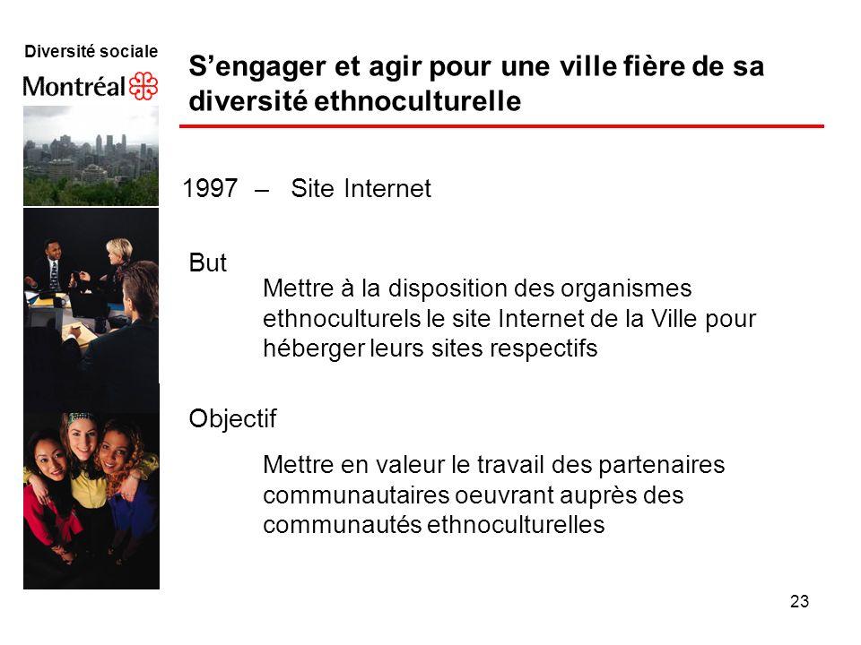 23 Diversité sociale 1997 – Site Internet Sengager et agir pour une ville fière de sa diversité ethnoculturelle But Objectif Mettre à la disposition d