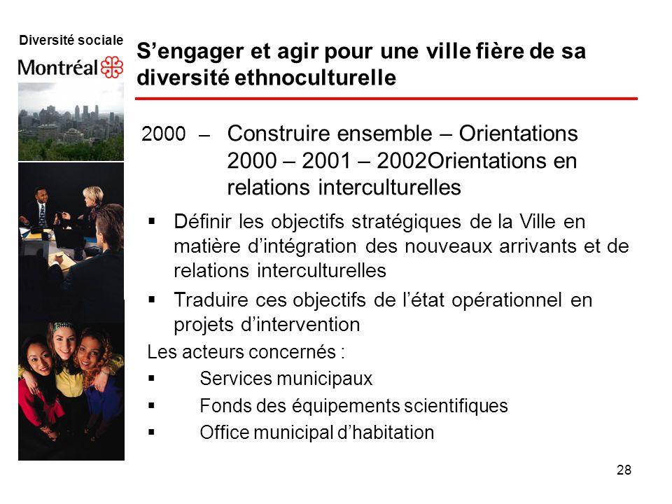 28 Diversité sociale Sengager et agir pour une ville fière de sa diversité ethnoculturelle 2000 – Construire ensemble – Orientations 2000 – 2001 – 200