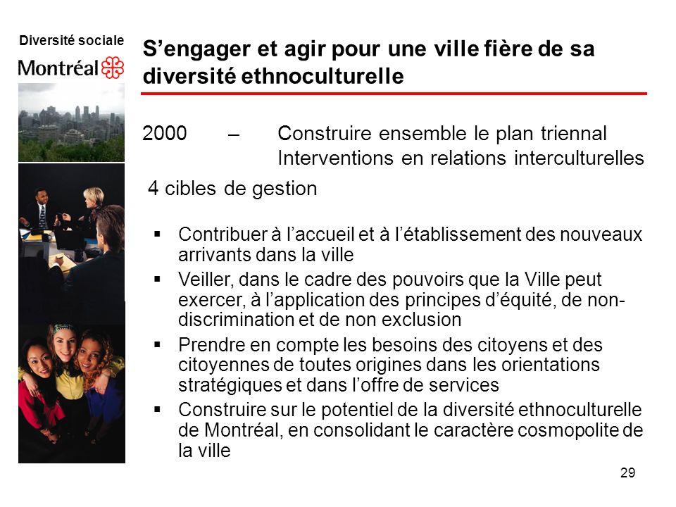 29 Diversité sociale Sengager et agir pour une ville fière de sa diversité ethnoculturelle 2000– Construire ensemble le plan triennal Interventions en