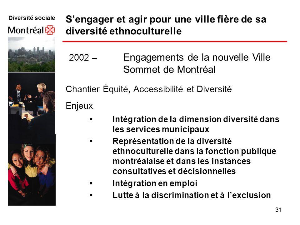 31 Diversité sociale Sengager et agir pour une ville fière de sa diversité ethnoculturelle 2002 – Engagements de la nouvelle Ville Sommet de Montréal