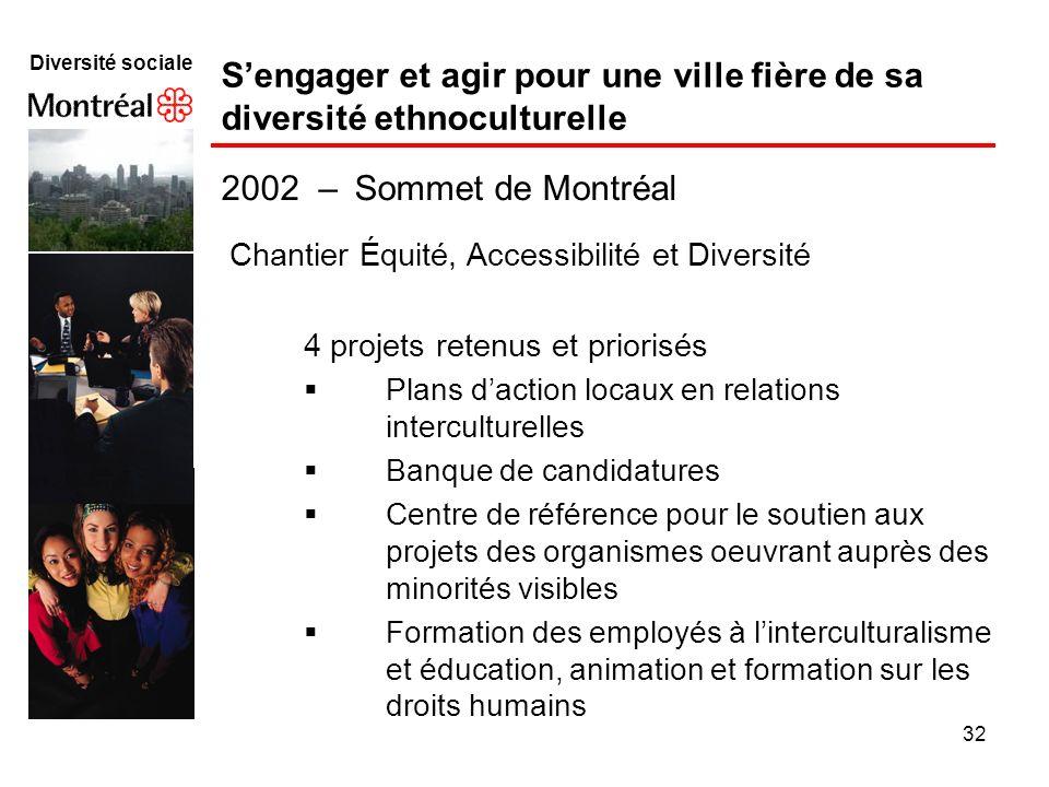 32 Diversité sociale Sengager et agir pour une ville fière de sa diversité ethnoculturelle 2002 – Sommet de Montréal 4 projets retenus et priorisés Pl