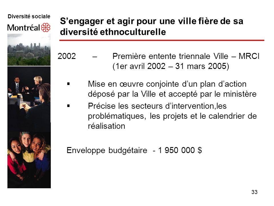 33 Diversité sociale Sengager et agir pour une ville fière de sa diversité ethnoculturelle 2002– Première entente triennale Ville – MRCI (1er avril 20
