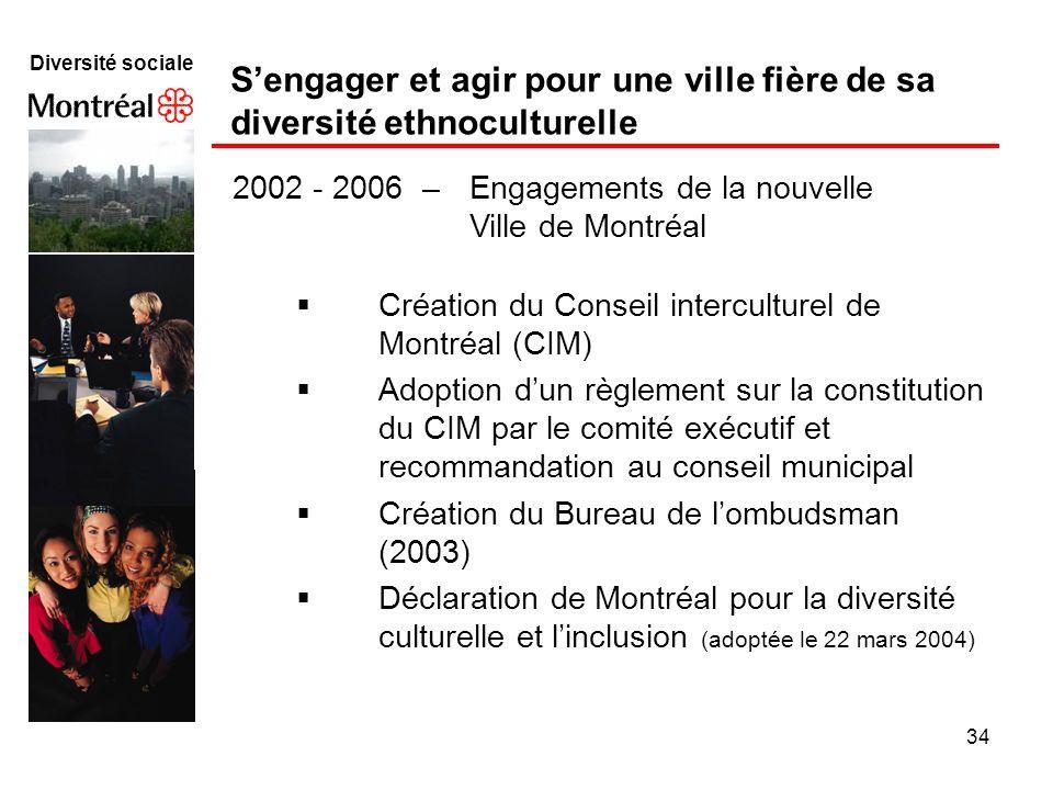34 Diversité sociale Sengager et agir pour une ville fière de sa diversité ethnoculturelle 2002 - 2006 – Engagements de la nouvelle Ville de Montréal