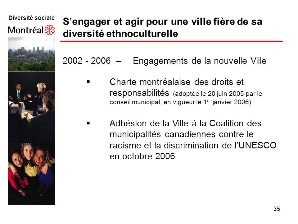 35 Diversité sociale Sengager et agir pour une ville fière de sa diversité ethnoculturelle Charte montréalaise des droits et responsabilités (adoptée