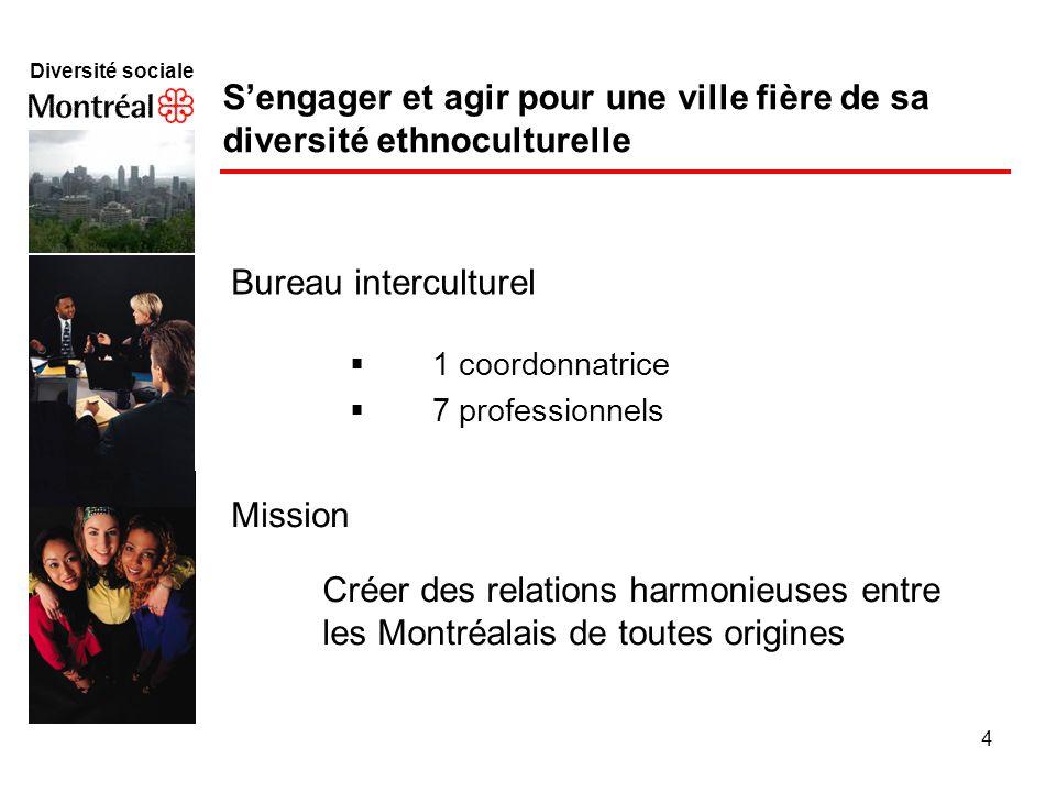 4 Diversité sociale f Bureau interculturel 1 coordonnatrice 7 professionnels Créer des relations harmonieuses entre les Montréalais de toutes origines