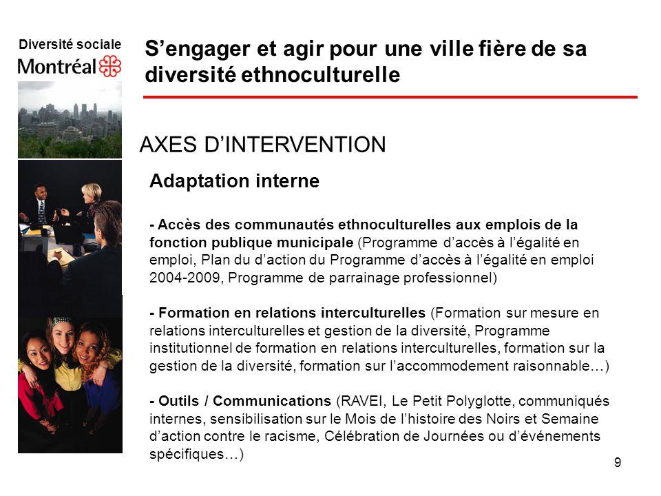 9 Diversité sociale f Sengager et agir pour une ville fière de sa diversité ethnoculturelle AXES DINTERVENTION Adaptation interne - Accès des communau