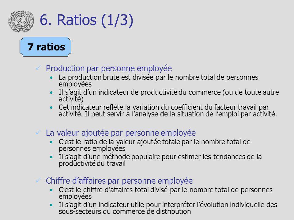 6. Ratios (1/3) Production par personne employée La production brute est divisée par le nombre total de personnes employées Il sagit dun indicateur de
