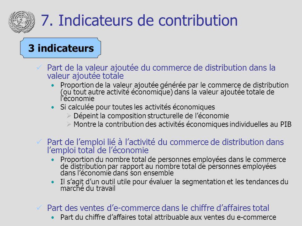 7. Indicateurs de contribution Part de la valeur ajoutée du commerce de distribution dans la valeur ajoutée totale Proportion de la valeur ajoutée gén