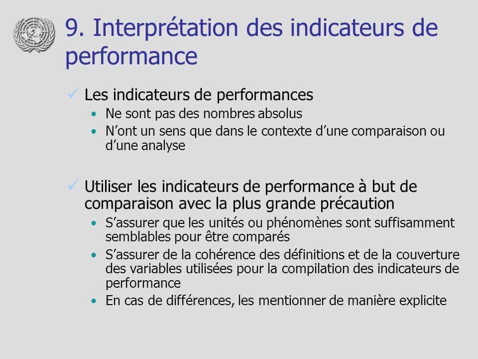 9. Interprétation des indicateurs de performance Les indicateurs de performances Ne sont pas des nombres absolus Nont un sens que dans le contexte dun