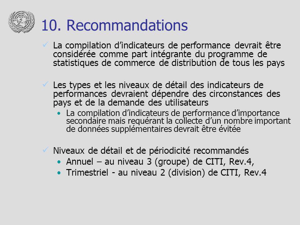 10. Recommandations La compilation dindicateurs de performance devrait être considérée comme part intégrante du programme de statistiques de commerce