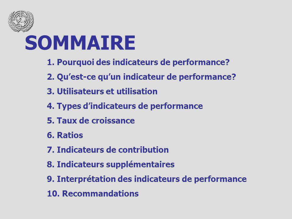 1.Pourquoi des indicateurs de performance. 2. Quest-ce quun indicateur de performance.