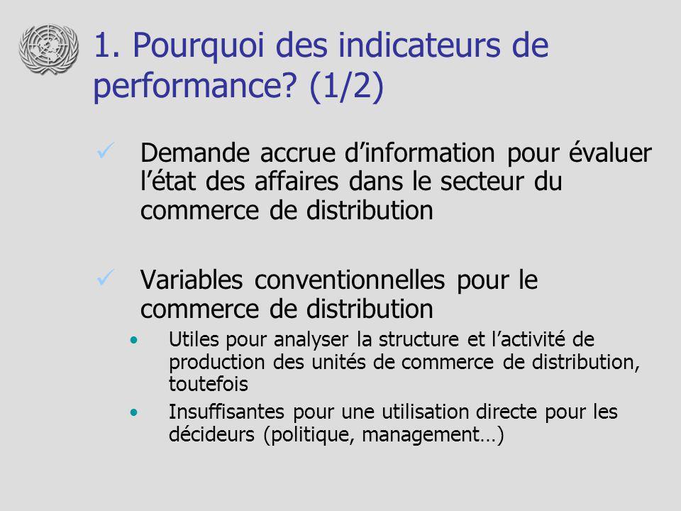 1.Pourquoi des indicateurs de performance.