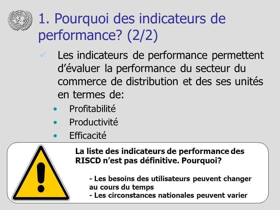 Les indicateurs de performance permettent dévaluer la performance du secteur du commerce de distribution et des ses unités en termes de: Profitabilité Productivité Efficacité 1.