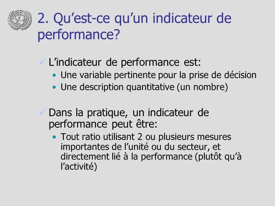 2.Quest-ce quun indicateur de performance.