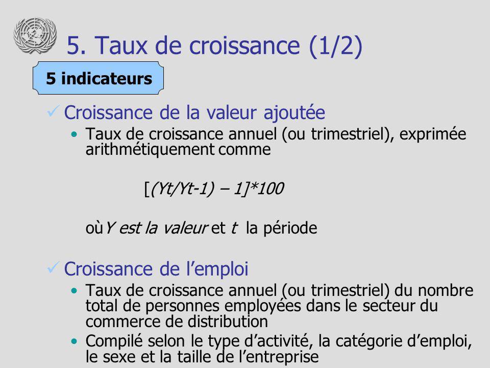 5. Taux de croissance (1/2) Croissance de la valeur ajoutée Taux de croissance annuel (ou trimestriel), exprimée arithmétiquement comme [(Yt/Yt-1) – 1