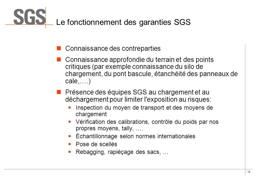 15 Le fonctionnement des garanties SGS Connaissance des contreparties Connaissance approfondie du terrain et des points critiques (par exemple connais