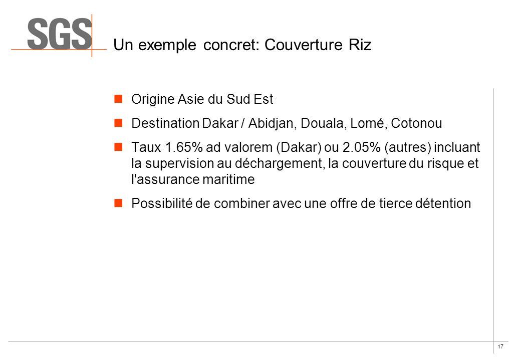 17 Un exemple concret: Couverture Riz Origine Asie du Sud Est Destination Dakar / Abidjan, Douala, Lomé, Cotonou Taux 1.65% ad valorem (Dakar) ou 2.05