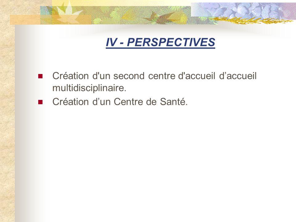 IV - PERSPECTIVES Création d'un second centre d'accueil daccueil multidisciplinaire. Création dun Centre de Santé.