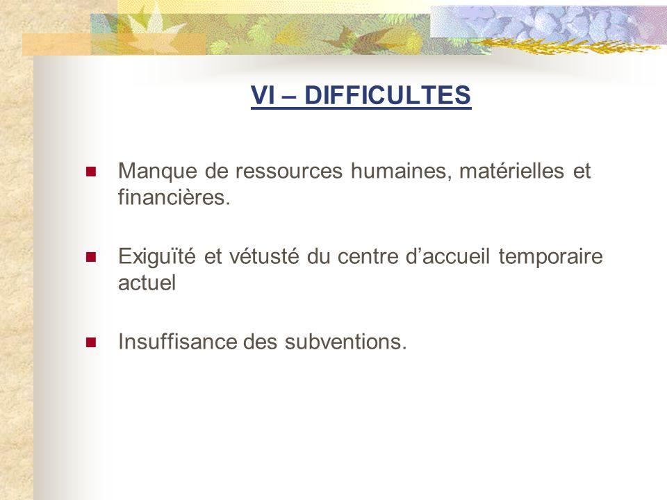 VI – DIFFICULTES Manque de ressources humaines, matérielles et financières.