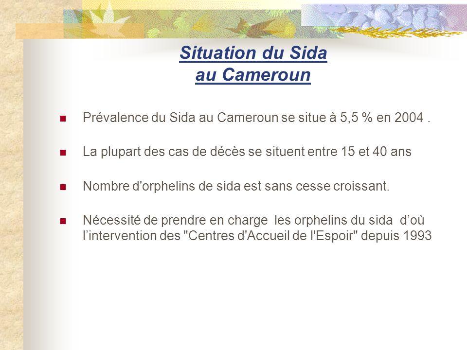 Situation du Sida au Cameroun Prévalence du Sida au Cameroun se situe à 5,5 % en 2004. La plupart des cas de décès se situent entre 15 et 40 ans Nombr