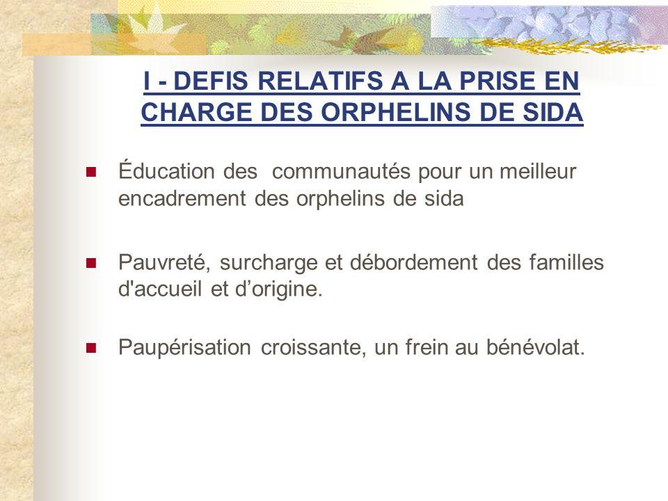 I DEFIS RELATIFS A LA PRISE EN CHARGE DES ORPHELINS DE SIDA (contd.) Insuffisance du nombre d ONG vouées à la prise à la prise en charge des orphelins.