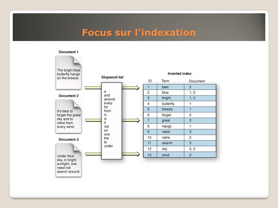 Focus sur l'indexation