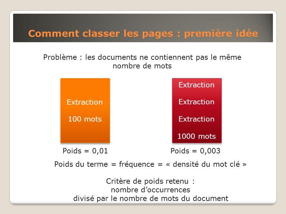 Problème : les documents ne contiennent pas le même nombre de mots Comment classer les pages : première idée Extraction 100 mots Extraction 100 mots E