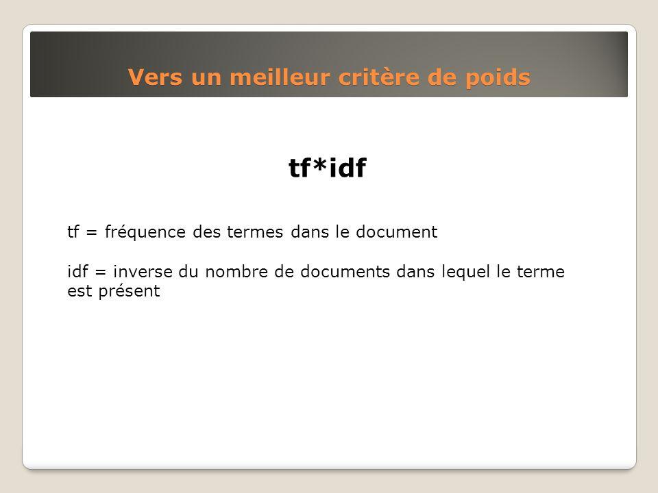 tf*idf tf = fréquence des termes dans le document idf = inverse du nombre de documents dans lequel le terme est présent Vers un meilleur critère de po