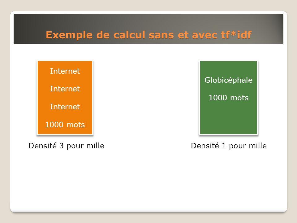Exemple de calcul sans et avec tf*idf Internet 1000 mots Internet 1000 mots Globicéphale 1000 mots Globicéphale 1000 mots Densité 3 pour milleDensité