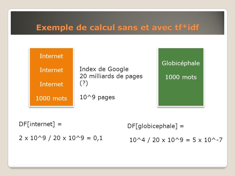 Exemple de calcul sans et avec tf*idf Internet 1000 mots Internet 1000 mots Globicéphale 1000 mots Globicéphale 1000 mots Index de Google 20 milliards