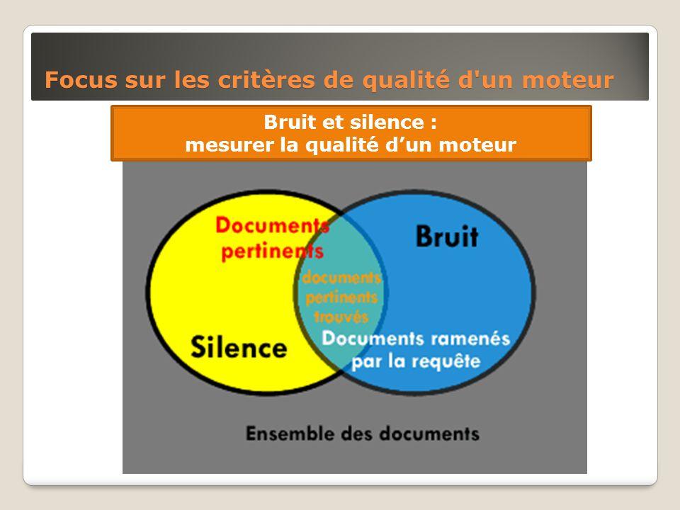 Focus sur les critères de qualité d'un moteur Bruit et silence : mesurer la qualité dun moteur