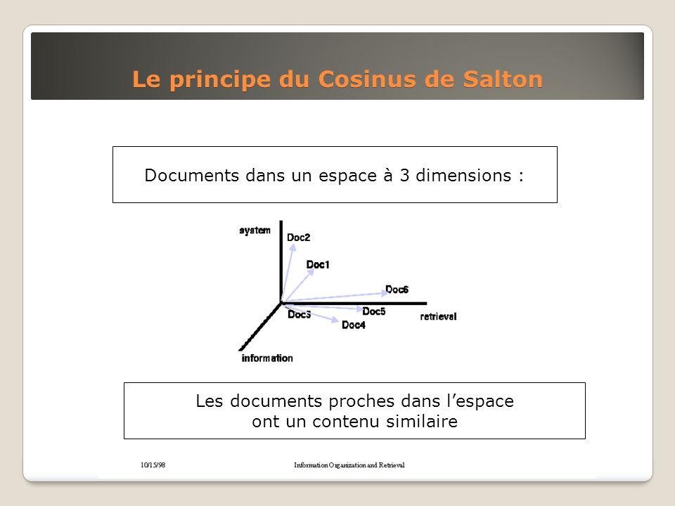 Les documents proches dans lespace ont un contenu similaire Documents dans un espace à 3 dimensions : Le principe du Cosinus de Salton