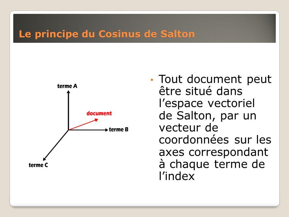 Tout document peut être situé dans lespace vectoriel de Salton, par un vecteur de coordonnées sur les axes correspondant à chaque terme de lindex